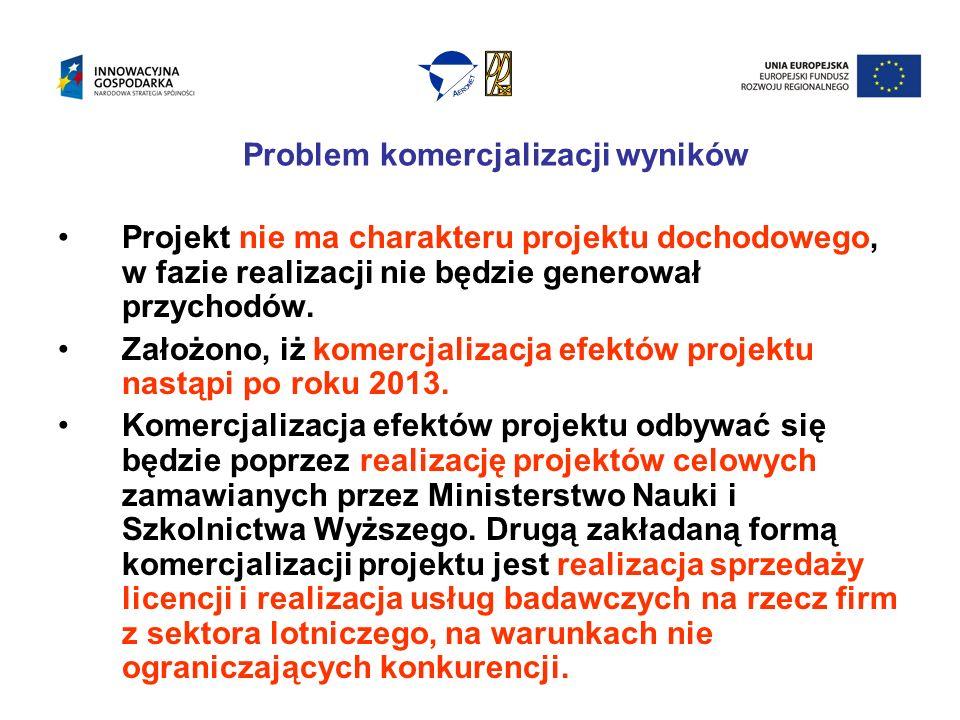 Problem komercjalizacji wyników Projekt nie ma charakteru projektu dochodowego, w fazie realizacji nie będzie generował przychodów.