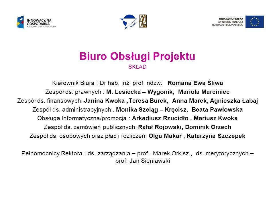 Biuro Obsługi Projektu SKŁAD Kierownik Biura : Dr hab.