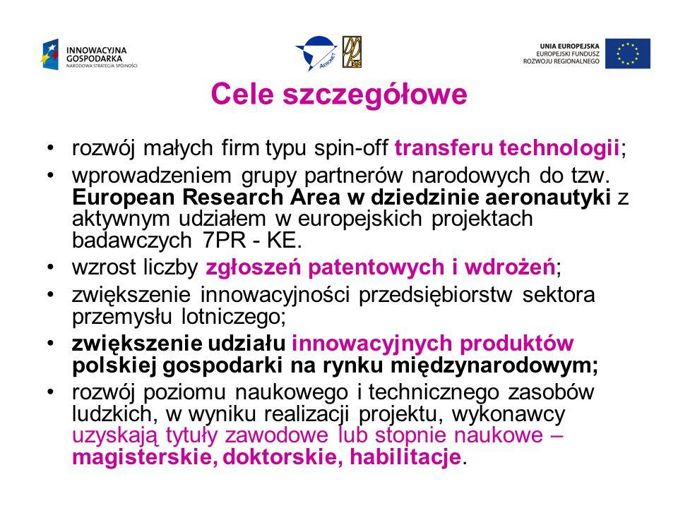 Konferencje Projektowe Wg dokumentów ( początek realizacji projektu - 1.07.2008 – rozważane wystąpienie z wnioskiem o aneks do umowy.