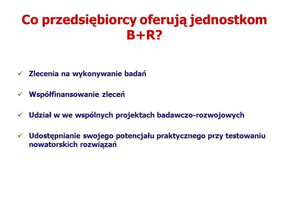 Co przedsiębiorcy oferują jednostkom B+R? Zlecenia na wykonywanie badań Współfinansowanie zleceń Udział w we wspólnych projektach badawczo-rozwojowych