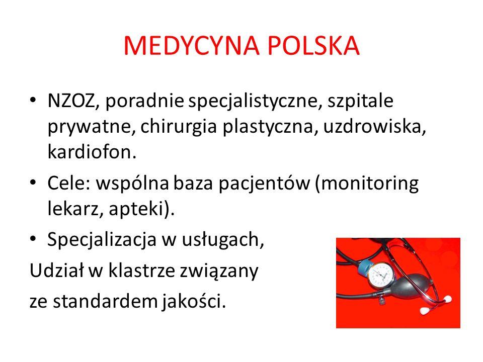 MEDYCYNA POLSKA NZOZ, poradnie specjalistyczne, szpitale prywatne, chirurgia plastyczna, uzdrowiska, kardiofon. Cele: wspólna baza pacjentów (monitori