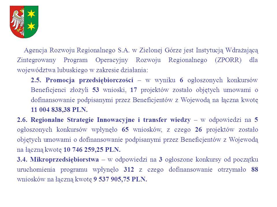 Agencja Rozwoju Regionalnego S.A. w Zielonej Górze jest Instytucją Wdrażającą Zintegrowany Program Operacyjny Rozwoju Regionalnego (ZPORR) dla wojewód