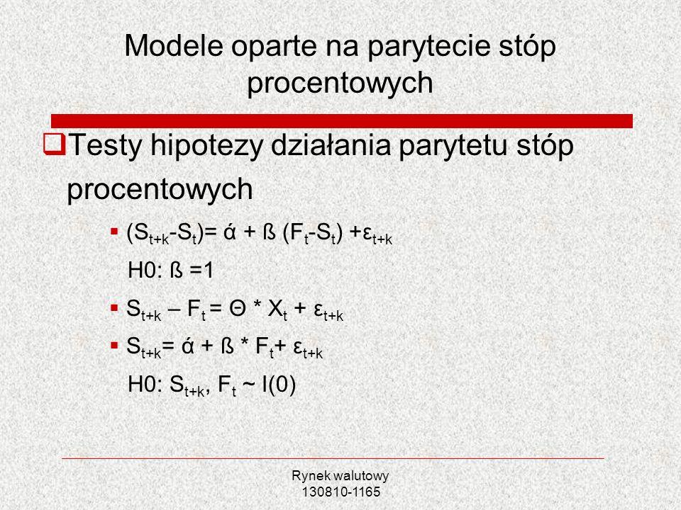 Rynek walutowy 130810-1165 Modele oparte na parytecie stóp procentowych Testy hipotezy działania parytetu stóp procentowych (S t+k -S t )= ά + ß (F t