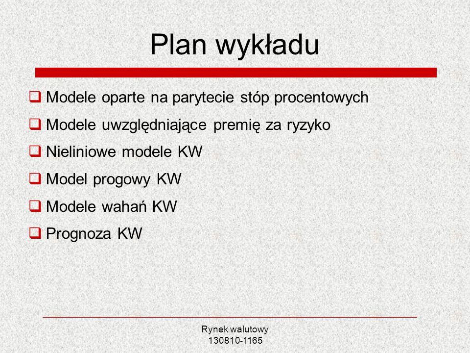 Rynek walutowy 130810-1165 Plan wykładu Modele oparte na parytecie stóp procentowych Modele uwzględniające premię za ryzyko Nieliniowe modele KW Model