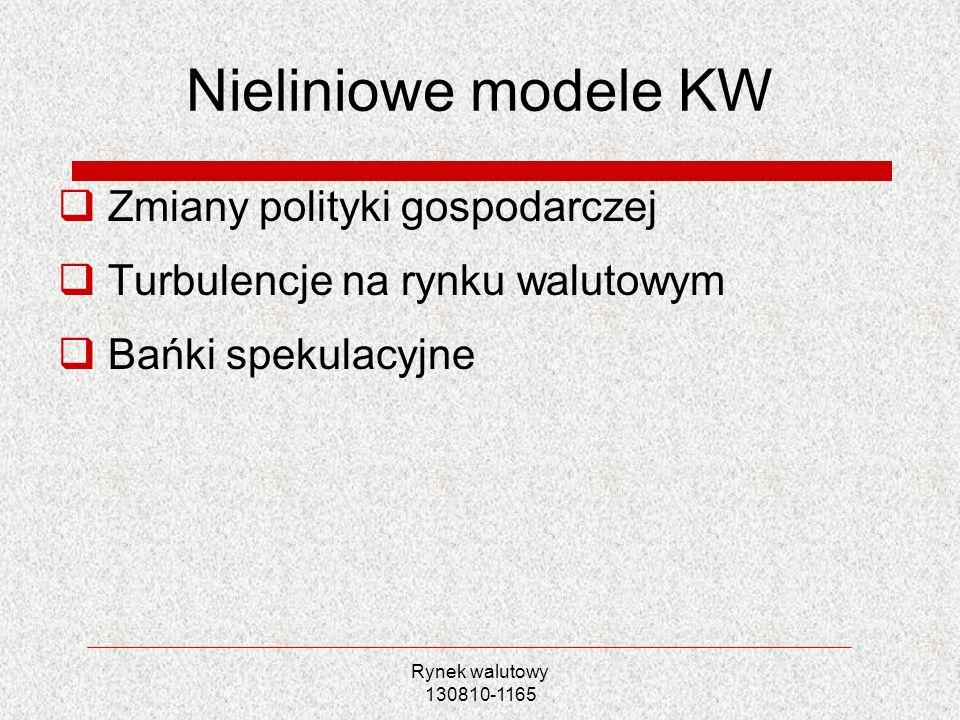 Rynek walutowy 130810-1165 Nieliniowe modele KW Zmiany polityki gospodarczej Turbulencje na rynku walutowym Bańki spekulacyjne