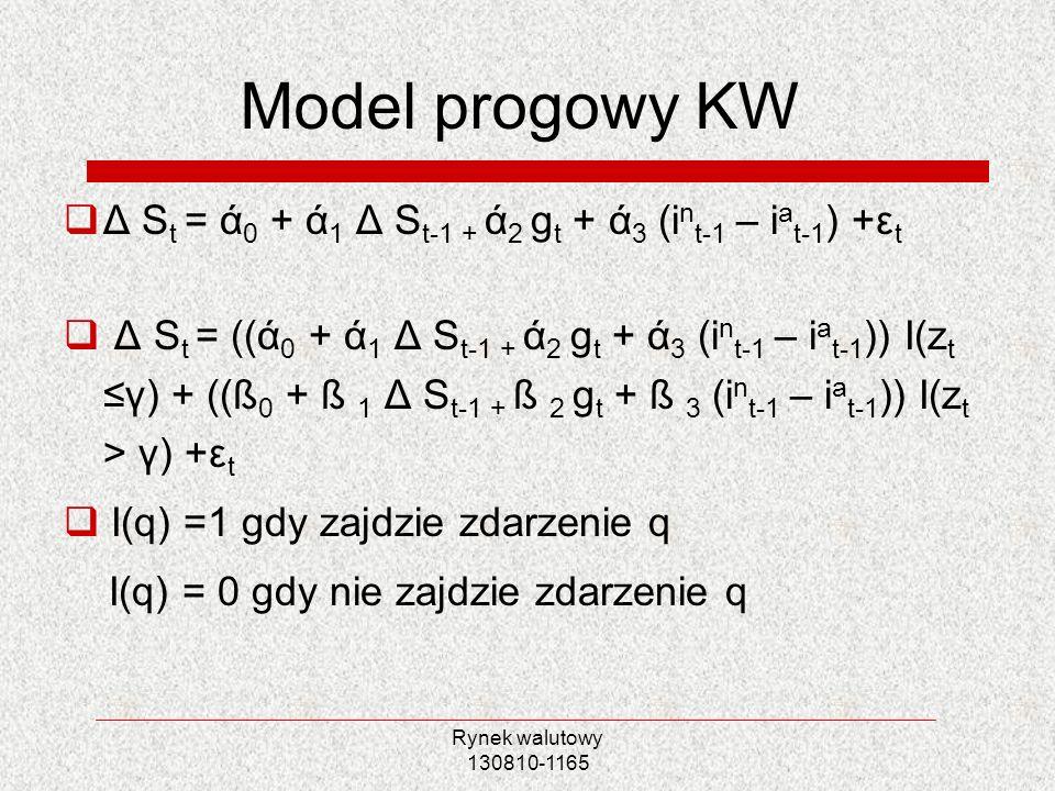 Rynek walutowy 130810-1165 Model progowy KW Δ S t = ά 0 + ά 1 Δ S t-1 + ά 2 g t + ά 3 (i n t-1 – i a t-1 ) +ε t Δ S t = ((ά 0 + ά 1 Δ S t-1 + ά 2 g t