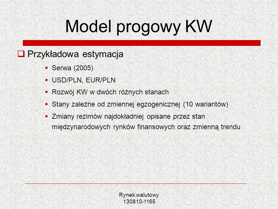 Rynek walutowy 130810-1165 Model progowy KW Przykładowa estymacja Serwa (2005) USD/PLN, EUR/PLN Rozwój KW w dwóch różnych stanach Stany zależne od zmi