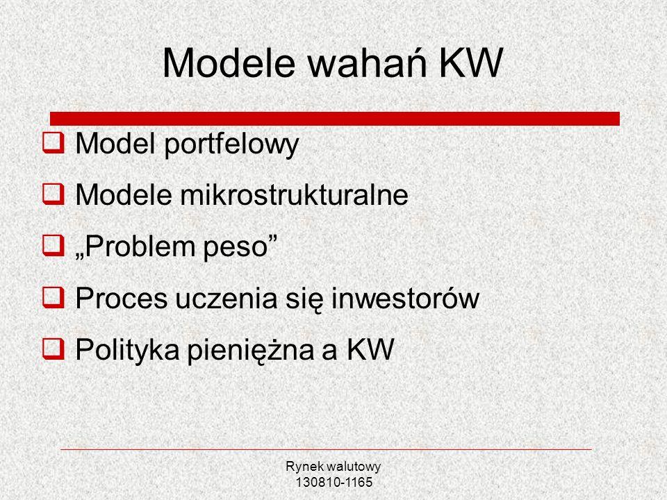 Rynek walutowy 130810-1165 Modele wahań KW Model portfelowy Modele mikrostrukturalne Problem peso Proces uczenia się inwestorów Polityka pieniężna a K