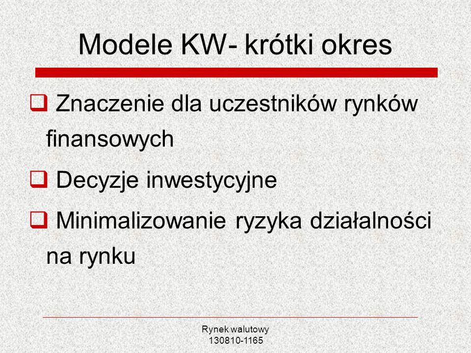 Rynek walutowy 130810-1165 Modele KW- krótki okres Proces błądzenia losowego (RW) Zwykłe modele szeregów czasowych np.