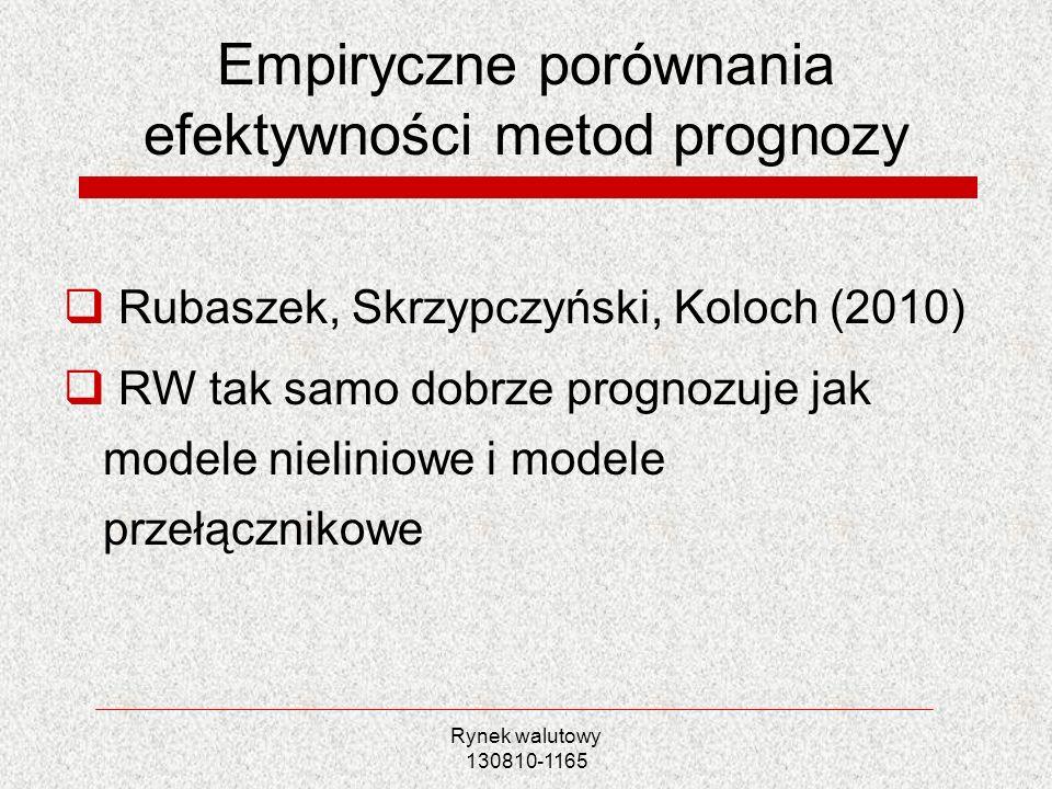 Rynek walutowy 130810-1165 Empiryczne porównania efektywności metod prognozy Rubaszek, Skrzypczyński, Koloch (2010) RW tak samo dobrze prognozuje jak