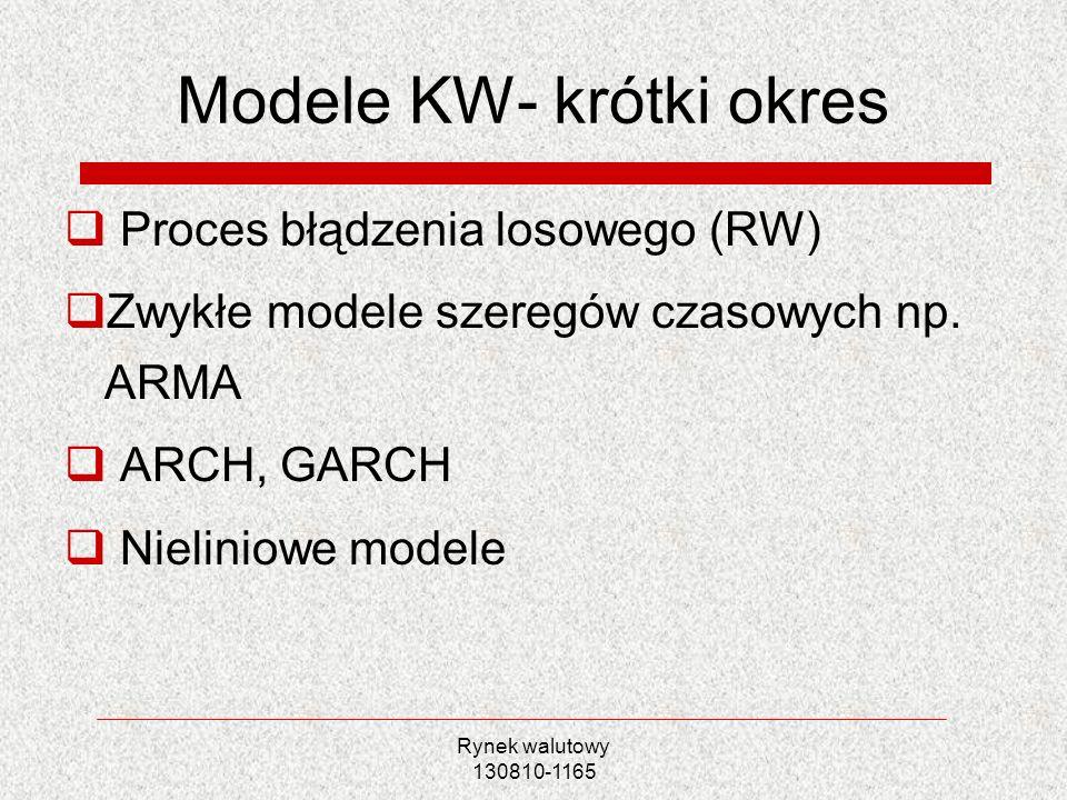 Rynek walutowy 130810-1165 Modele KW- krótki okres Proces błądzenia losowego (RW) Zwykłe modele szeregów czasowych np. ARMA ARCH, GARCH Nieliniowe mod