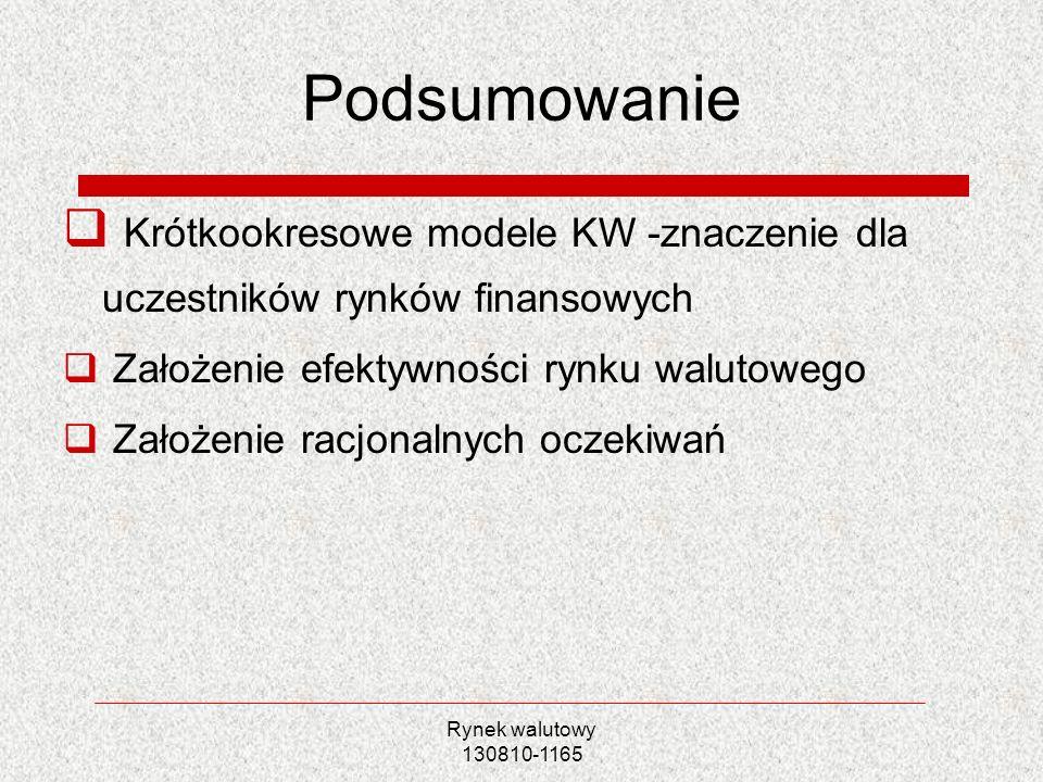 Rynek walutowy 130810-1165 Podsumowanie Krótkookresowe modele KW -znaczenie dla uczestników rynków finansowych Założenie efektywności rynku walutowego
