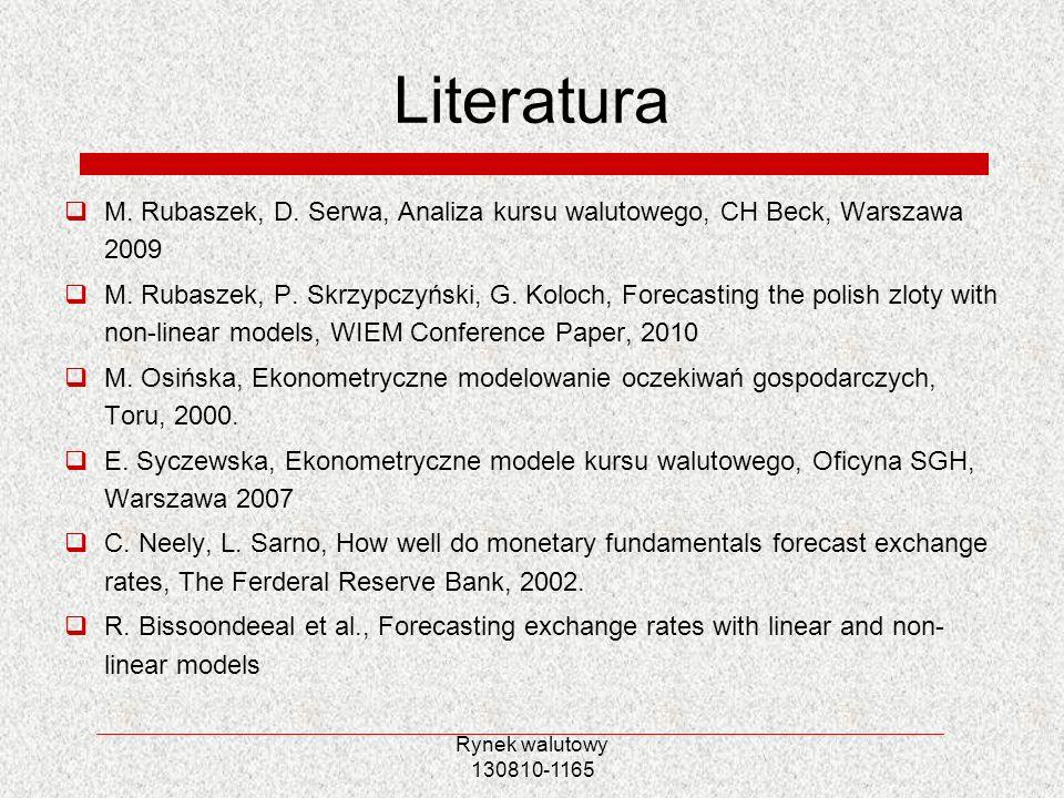 Rynek walutowy 130810-1165 Literatura M. Rubaszek, D. Serwa, Analiza kursu walutowego, CH Beck, Warszawa 2009 M. Rubaszek, P. Skrzypczyński, G. Koloch
