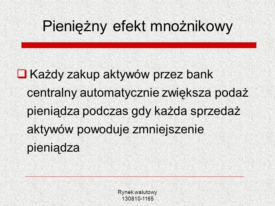Rynek walutowy 130810-1165 Pieniężny efekt mnożnikowy Każdy zakup aktywów przez bank centralny automatycznie zwiększa podaż pieniądza podczas gdy każd
