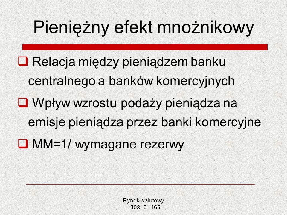 Rynek walutowy 130810-1165 Pieniężny efekt mnożnikowy Relacja między pieniądzem banku centralnego a banków komercyjnych Wpływ wzrostu podaży pieniądza