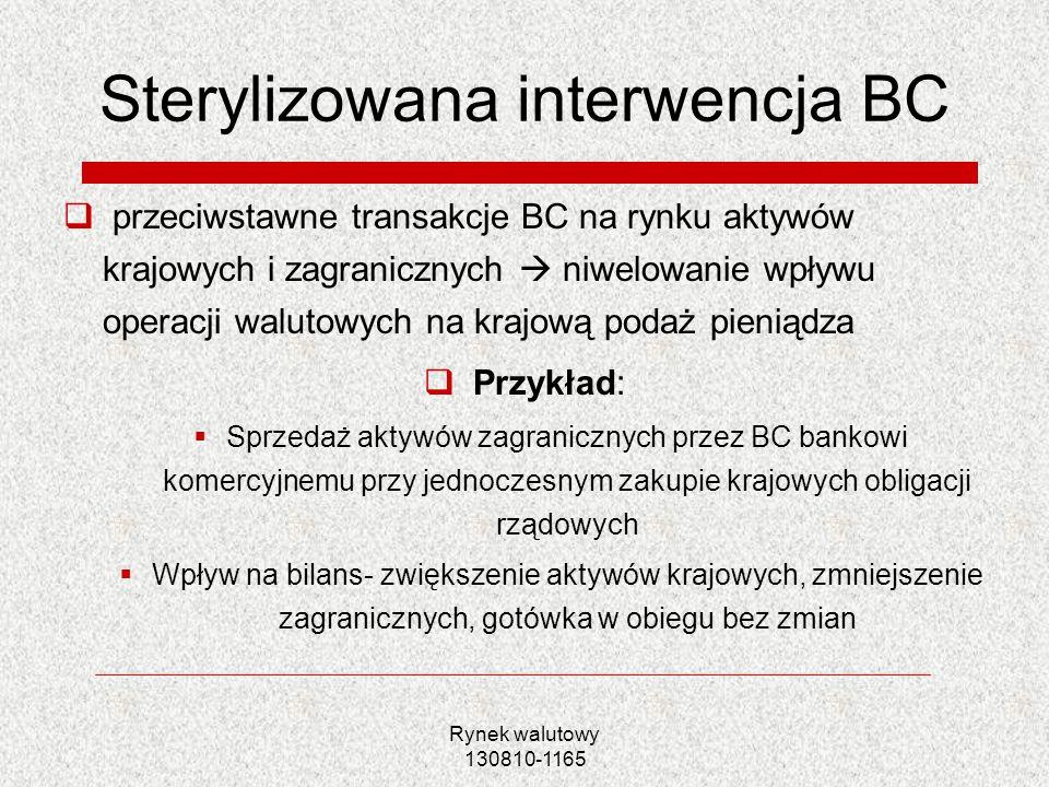 Rynek walutowy 130810-1165 Sterylizowana interwencja BC przeciwstawne transakcje BC na rynku aktywów krajowych i zagranicznych niwelowanie wpływu oper