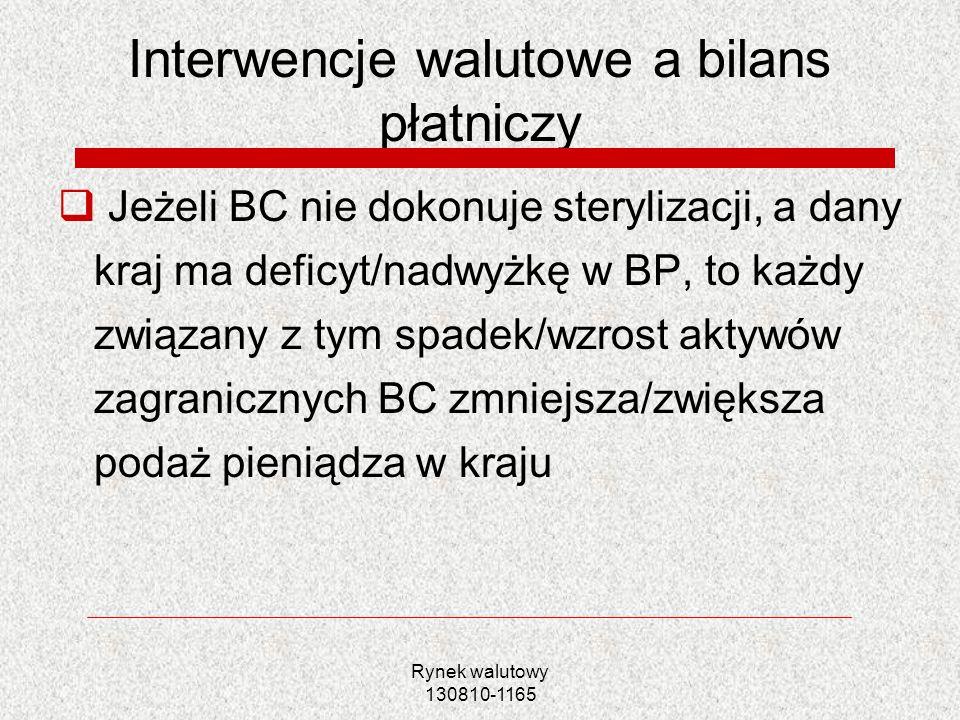 Rynek walutowy 130810-1165 Interwencje walutowe a bilans płatniczy Jeżeli BC nie dokonuje sterylizacji, a dany kraj ma deficyt/nadwyżkę w BP, to każdy