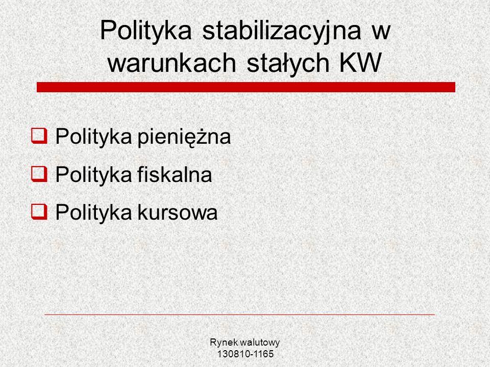 Rynek walutowy 130810-1165 Polityka stabilizacyjna w warunkach stałych KW Polityka pieniężna Polityka fiskalna Polityka kursowa