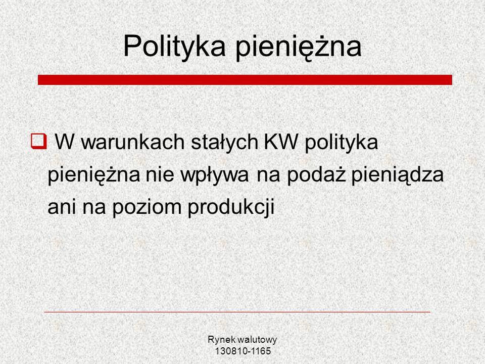 Rynek walutowy 130810-1165 Polityka pieniężna W warunkach stałych KW polityka pieniężna nie wpływa na podaż pieniądza ani na poziom produkcji