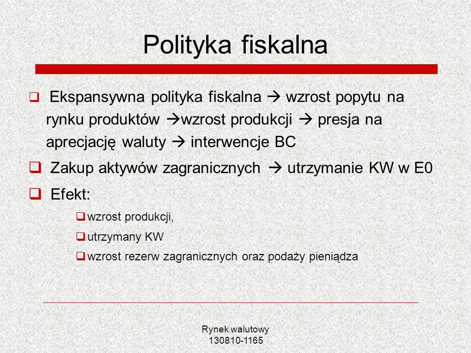 Rynek walutowy 130810-1165 Polityka fiskalna Ekspansywna polityka fiskalna wzrost popytu na rynku produktów wzrost produkcji presja na aprecjację walu