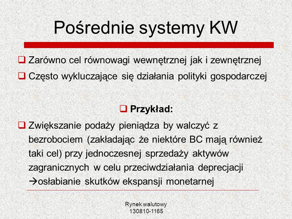 Rynek walutowy 130810-1165 Pośrednie systemy KW Zarówno cel równowagi wewnętrznej jak i zewnętrznej Często wykluczające się działania polityki gospoda