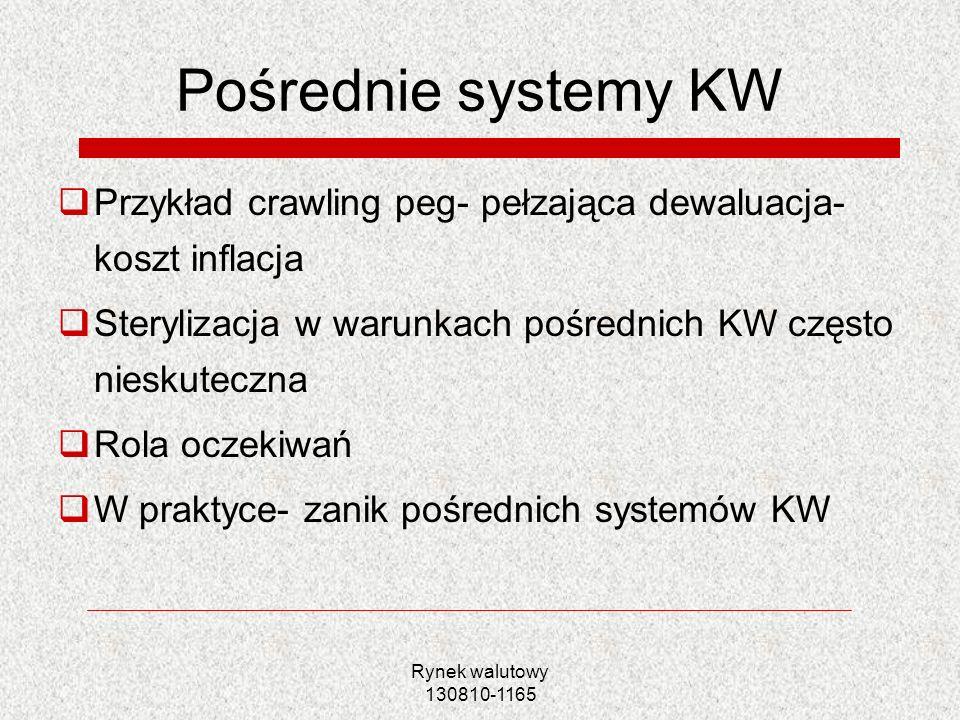 Rynek walutowy 130810-1165 Pośrednie systemy KW Przykład crawling peg- pełzająca dewaluacja- koszt inflacja Sterylizacja w warunkach pośrednich KW czę