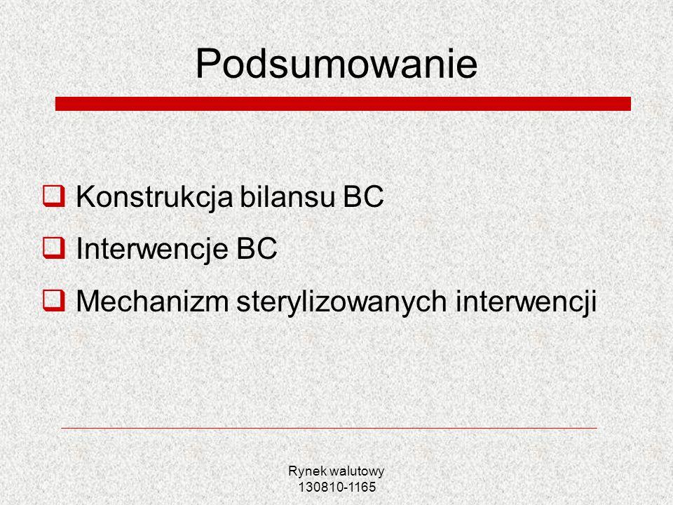 Rynek walutowy 130810-1165 Podsumowanie Konstrukcja bilansu BC Interwencje BC Mechanizm sterylizowanych interwencji