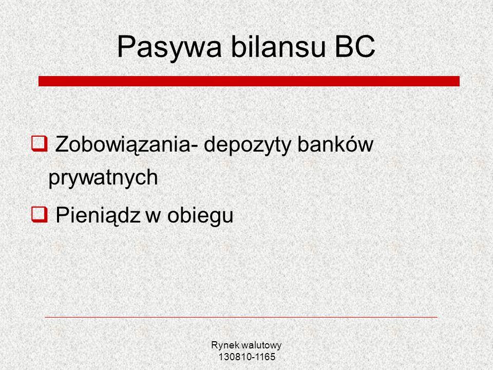 Rynek walutowy 130810-1165 Interwencje walutowe a bilans płatniczy Jeżeli BC nie dokonuje sterylizacji, a dany kraj ma deficyt/nadwyżkę w BP, to każdy związany z tym spadek/wzrost aktywów zagranicznych BC zmniejsza/zwiększa podaż pieniądza w kraju