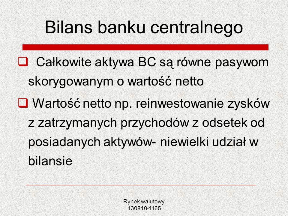 Rynek walutowy 130810-1165 Bilans banku centralnego Zmiany w aktywach banku centralnego automatycznie powodują zmiany w pasywach Przykład: Zakup aktywów przez BC- zwiększenie pieniądza gotówkowego w obiegu