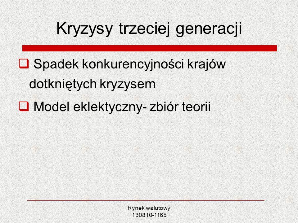 Rynek walutowy 130810-1165 Kryzysy trzeciej generacji Spadek konkurencyjności krajów dotkniętych kryzysem Model eklektyczny- zbiór teorii