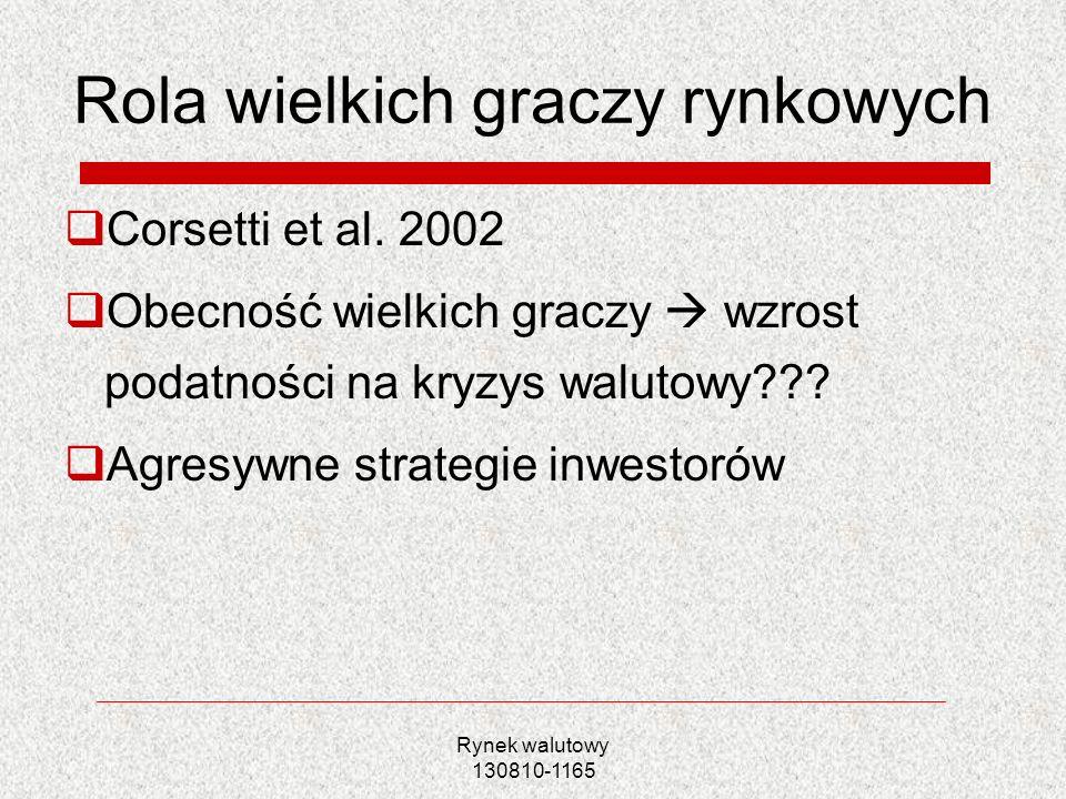 Rynek walutowy 130810-1165 Rola wielkich graczy rynkowych Corsetti et al. 2002 Obecność wielkich graczy wzrost podatności na kryzys walutowy??? Agresy