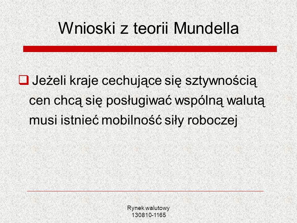 Rynek walutowy 130810-1165 Wnioski z teorii Mundella Jeżeli kraje cechujące się sztywnością cen chcą się posługiwać wspólną walutą musi istnieć mobiln