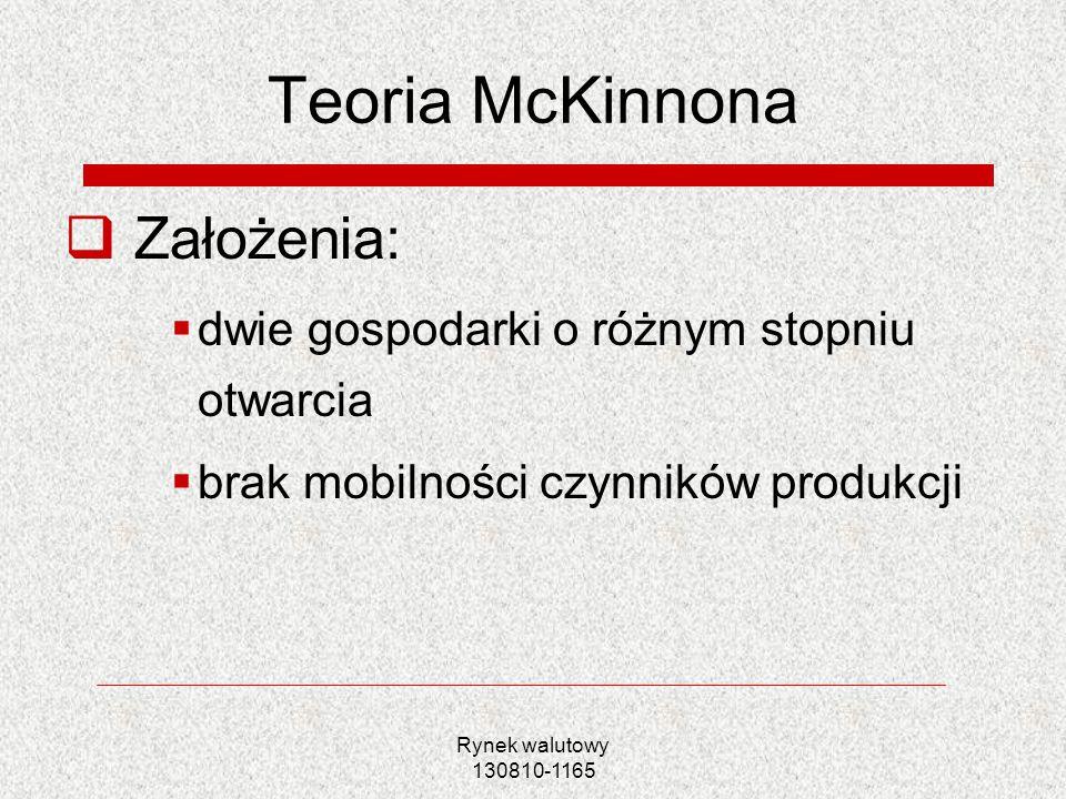 Rynek walutowy 130810-1165 Teoria McKinnona Założenia: dwie gospodarki o różnym stopniu otwarcia brak mobilności czynników produkcji