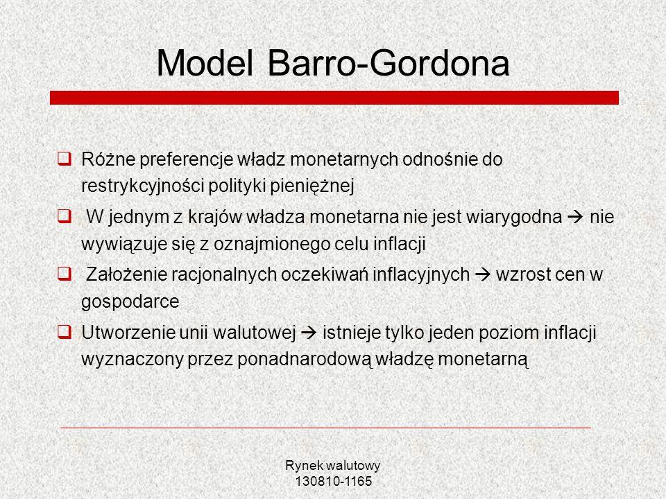 Rynek walutowy 130810-1165 Model Barro-Gordona Różne preferencje władz monetarnych odnośnie do restrykcyjności polityki pieniężnej W jednym z krajów w