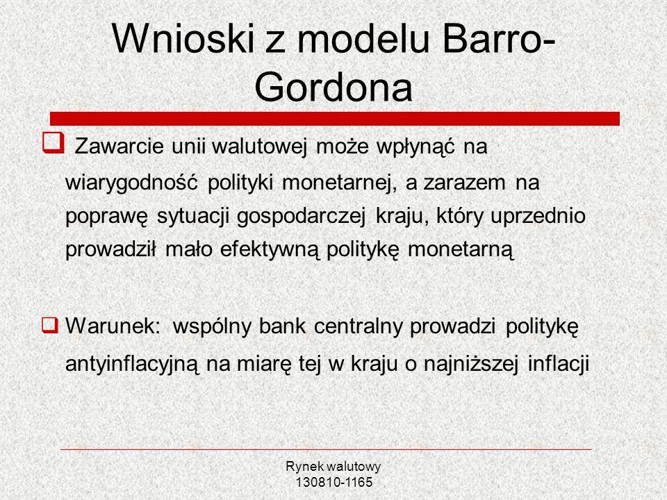 Rynek walutowy 130810-1165 Wnioski z modelu Barro- Gordona Zawarcie unii walutowej może wpłynąć na wiarygodność polityki monetarnej, a zarazem na popr