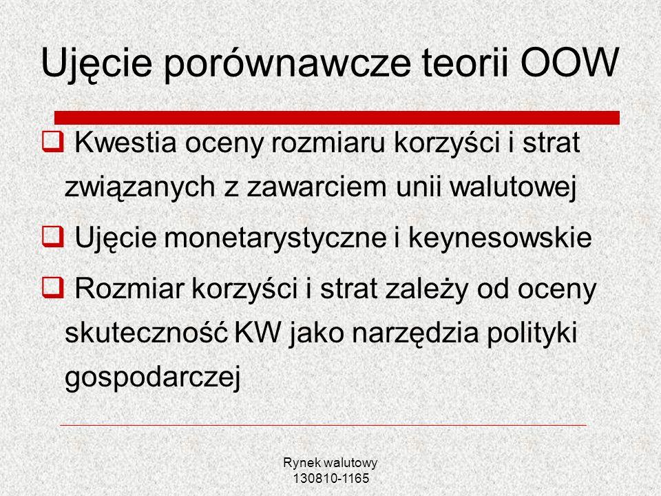 Rynek walutowy 130810-1165 Ujęcie porównawcze teorii OOW Kwestia oceny rozmiaru korzyści i strat związanych z zawarciem unii walutowej Ujęcie monetary