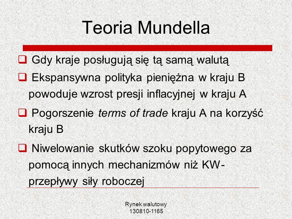 Rynek walutowy 130810-1165 Teoria Mundella Gdy kraje posługują się tą samą walutą Ekspansywna polityka pieniężna w kraju B powoduje wzrost presji infl