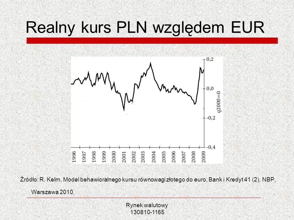 Rynek walutowy 130810-1165 Realny kurs PLN względem EUR Źródło: R. Kelm, Model behawioralnego kursu równowagi złotego do euro, Bank i Kredyt 41 (2), N