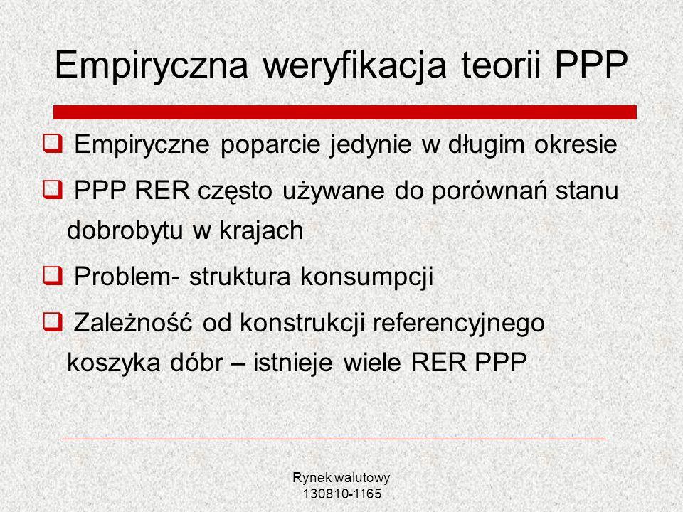 Rynek walutowy 130810-1165 Empiryczna weryfikacja teorii PPP Empiryczne poparcie jedynie w długim okresie PPP RER często używane do porównań stanu dob