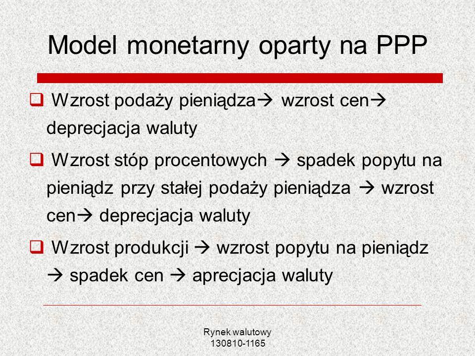 Rynek walutowy 130810-1165 Model monetarny oparty na PPP Wzrost podaży pieniądza wzrost cen deprecjacja waluty Wzrost stóp procentowych spadek popytu