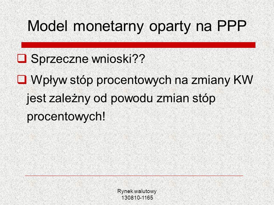 Rynek walutowy 130810-1165 Model monetarny oparty na PPP Sprzeczne wnioski?? Wpływ stóp procentowych na zmiany KW jest zależny od powodu zmian stóp pr