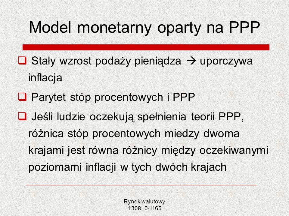 Rynek walutowy 130810-1165 Model monetarny oparty na PPP Stały wzrost podaży pieniądza uporczywa inflacja Parytet stóp procentowych i PPP Jeśli ludzie