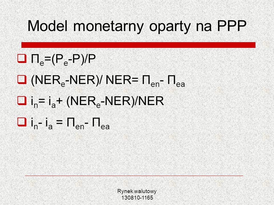 Rynek walutowy 130810-1165 Model monetarny oparty na PPP Π e =(P e -P)/P (NER e -NER)/ NER= Π en - Π ea i n = i a + (NER e -NER)/NER i n - i a = Π en