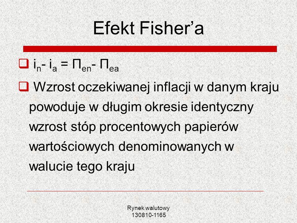 Rynek walutowy 130810-1165 Efekt Fishera i n - i a = Π en - Π ea Wzrost oczekiwanej inflacji w danym kraju powoduje w długim okresie identyczny wzrost