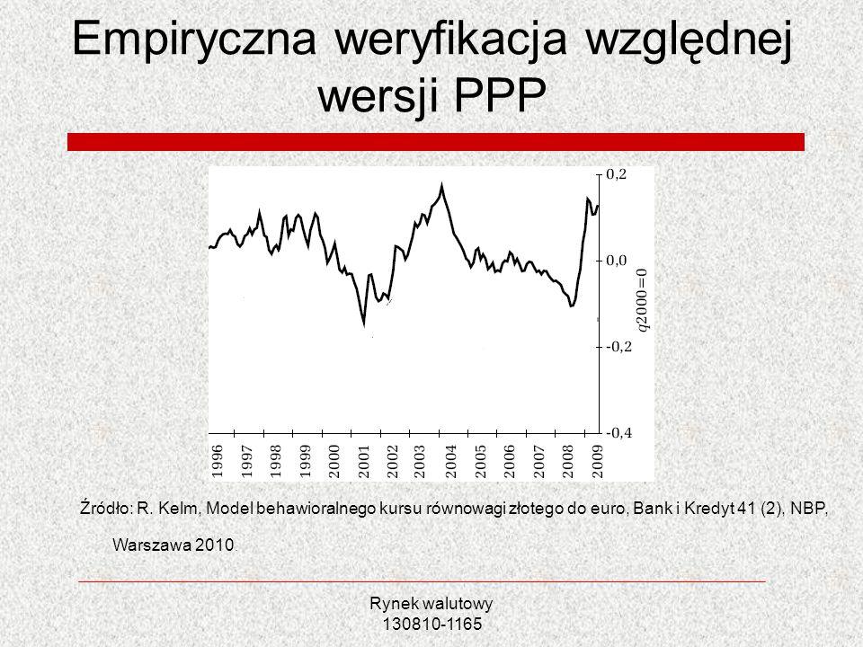 Rynek walutowy 130810-1165 Empiryczna weryfikacja względnej wersji PPP Źródło: R. Kelm, Model behawioralnego kursu równowagi złotego do euro, Bank i K