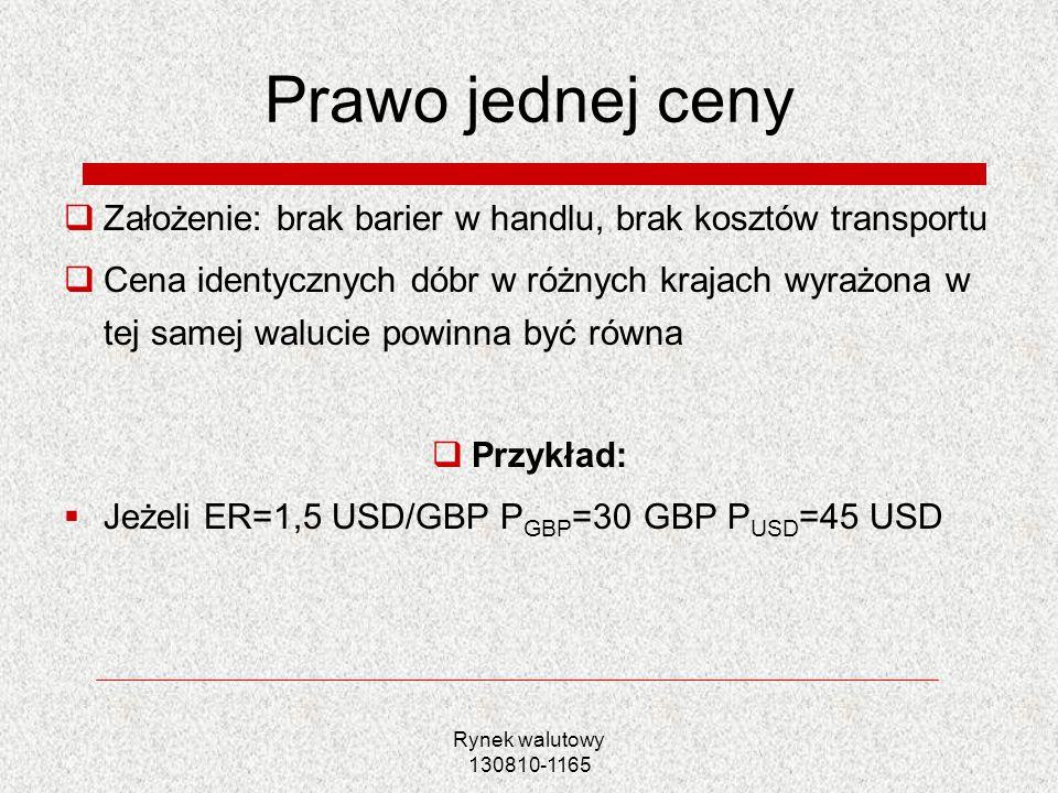 Rynek walutowy 130810-1165 Prawo jednej ceny Założenie: brak barier w handlu, brak kosztów transportu Cena identycznych dóbr w różnych krajach wyrażon