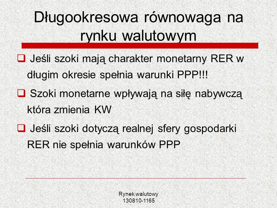 Rynek walutowy 130810-1165 Długookresowa równowaga na rynku walutowym Jeśli szoki mają charakter monetarny RER w długim okresie spełnia warunki PPP!!!