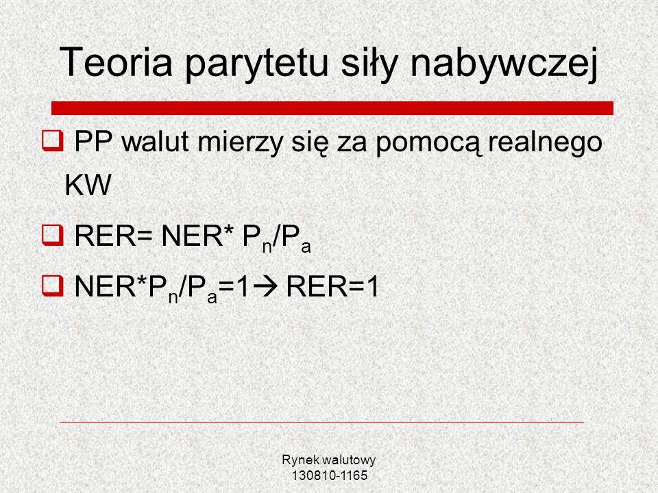Rynek walutowy 130810-1165 Teoria parytetu siły nabywczej Waluta przewartościowana gdy RER>1 oznacza to: NER* P n >P a Waluta niedowartościowana gdy RER<1 oznacza to: NER* P n <P a Arbitraż P n i NER spada (lub wzrasta) więc RER=1