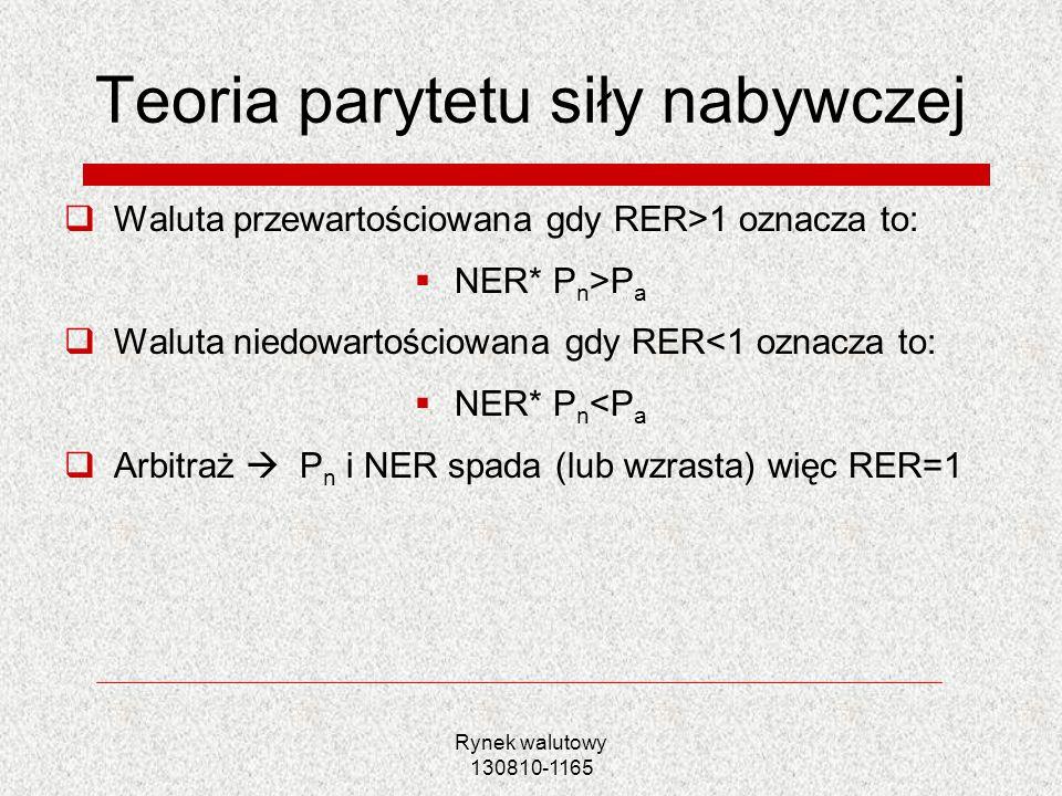 Rynek walutowy 130810-1165 Teoria parytetu siły nabywczej Waluta przewartościowana gdy RER>1 oznacza to: NER* P n >P a Waluta niedowartościowana gdy R