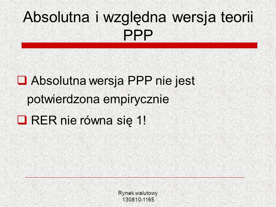 Rynek walutowy 130810-1165 Absolutna i względna wersja teorii PPP Absolutna wersja PPP nie jest potwierdzona empirycznie RER nie równa się 1!